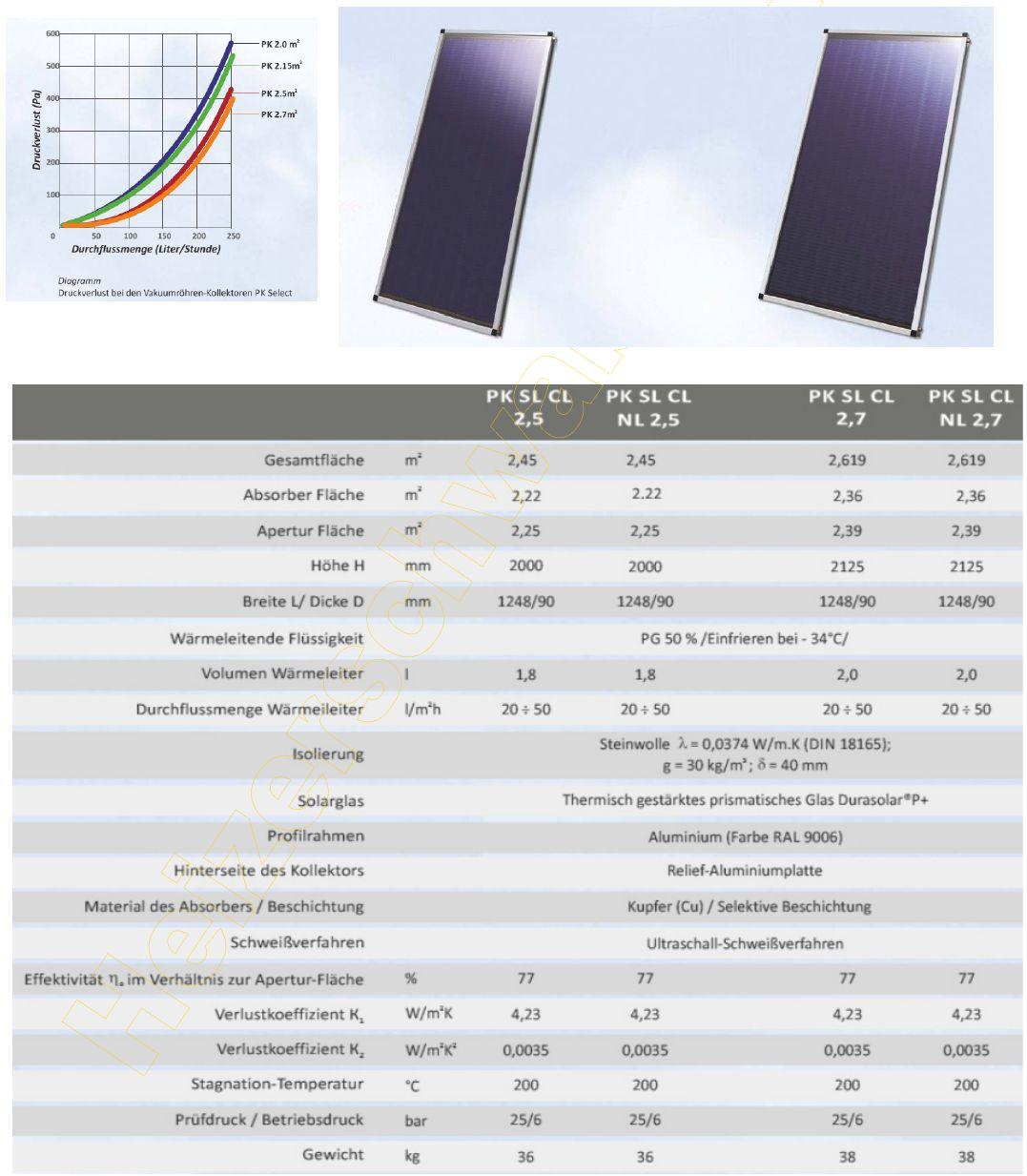 solar flachkollektor 2 st ck pksl 2 7m 5 4m incl. Black Bedroom Furniture Sets. Home Design Ideas